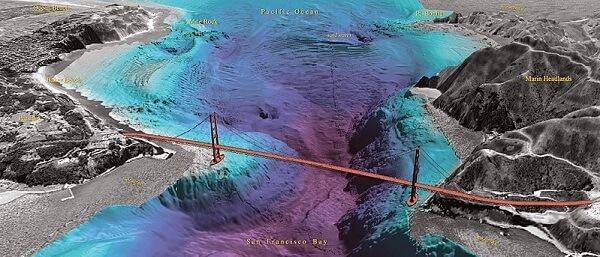 Golden gate topography