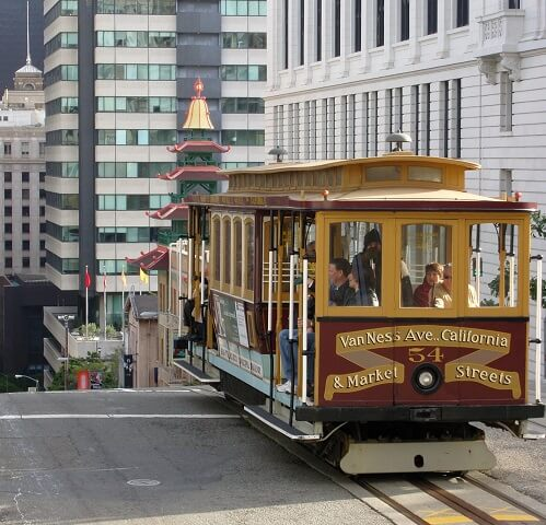 San Francisco Cable Car at Chinatown