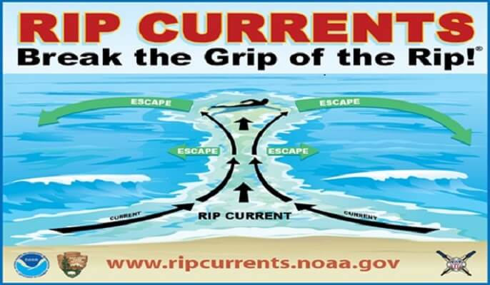 Break the Grip of the Rip